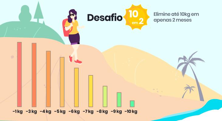 elimine 10kg em 2 meses